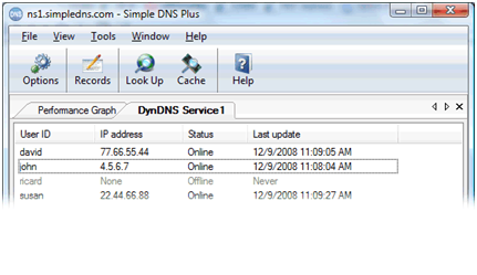 Top 10 Best Free DNS Servers For Fastest Internet - SwitchGeek